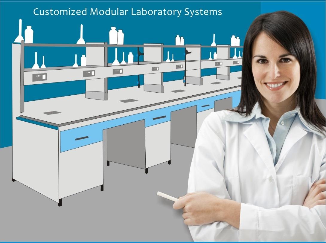 Modular Labs